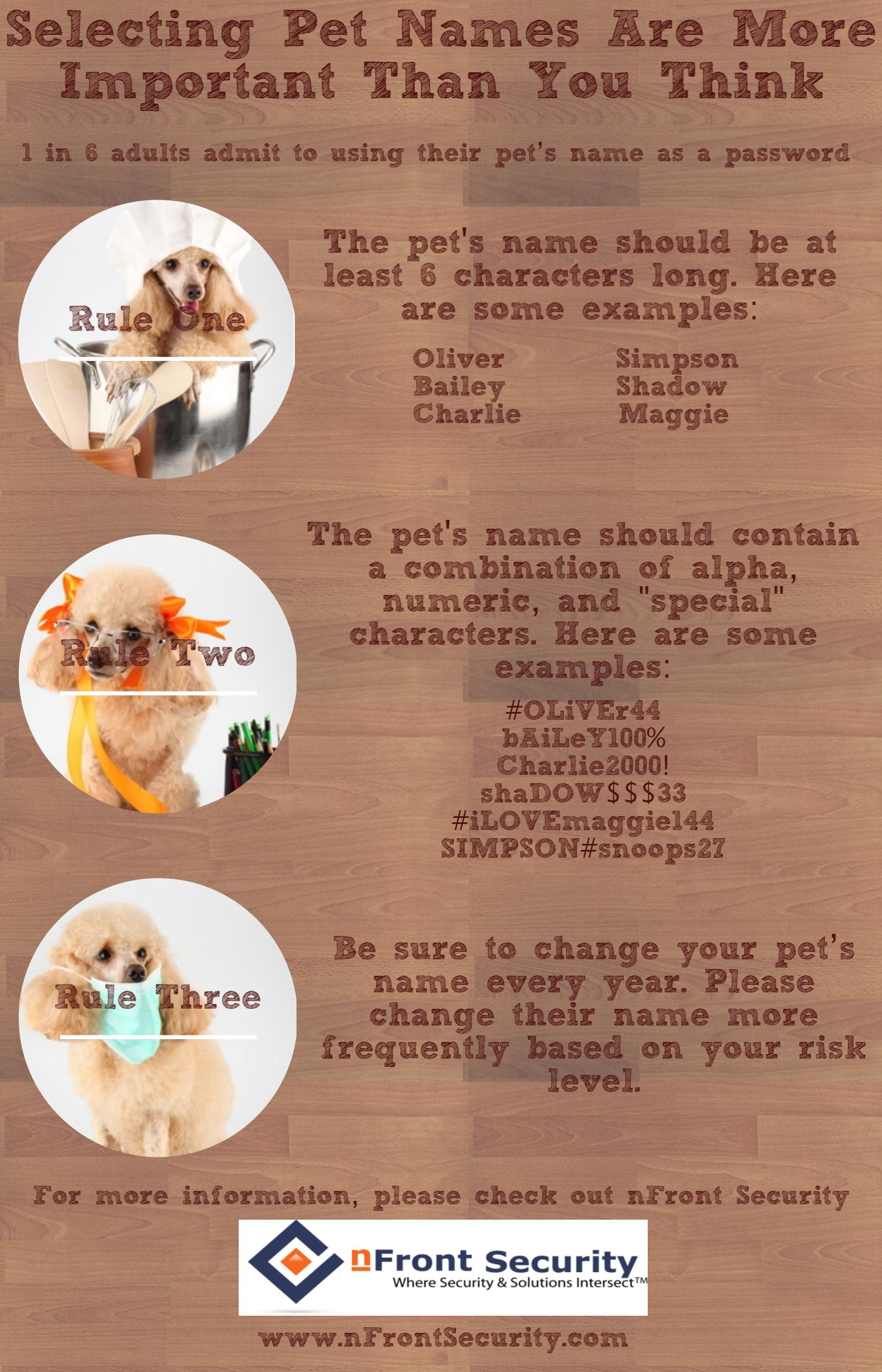 Selecting Pet Names Are More Important Than You Think